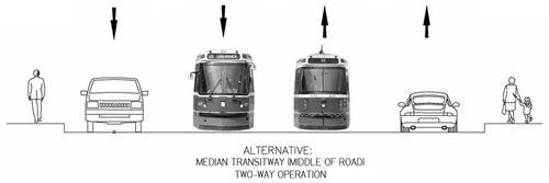 MedianTransitwayMiddleofRoadweb